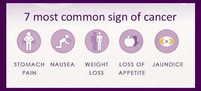 7 Most Common Sign of Cancer