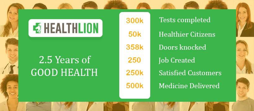 Healthlion - Fastest Growing Healthcare Service Brand 2019